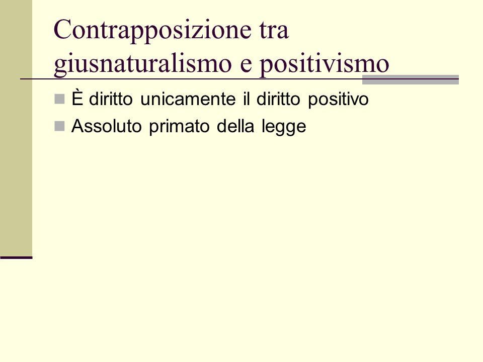Contrapposizione tra giusnaturalismo e positivismo È diritto unicamente il diritto positivo Assoluto primato della legge
