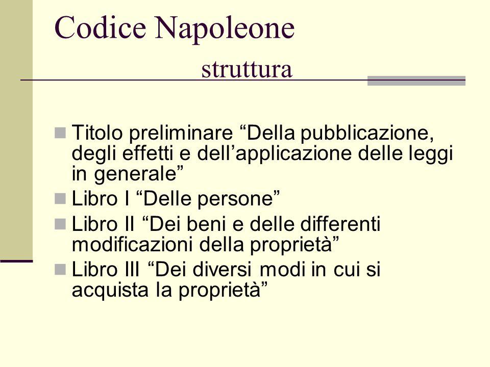 Codice Napoleone struttura Titolo preliminare Della pubblicazione, degli effetti e dellapplicazione delle leggi in generale Libro I Delle persone Libr