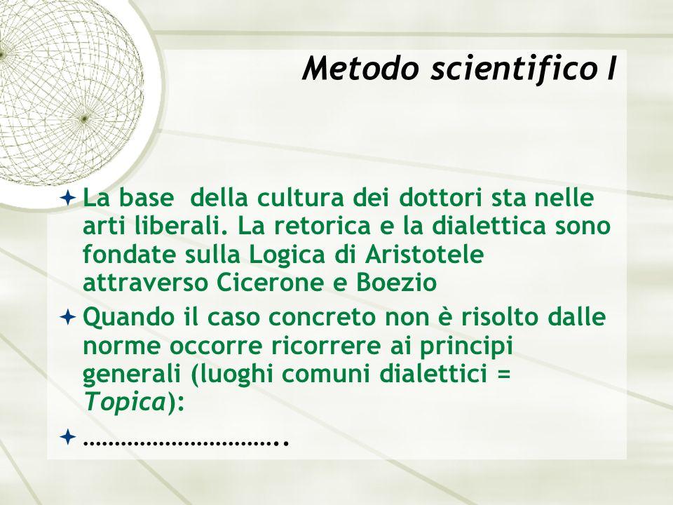 Metodo scientifico II …………………………..