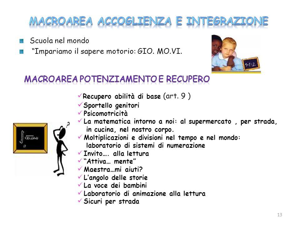 Scuola nel mondo Impariamo il sapere motorio: GIO. MO.VI. 13 Recupero abilità di base (art. 9 ) Sportello genitori Psicomotricità La matematica intorn