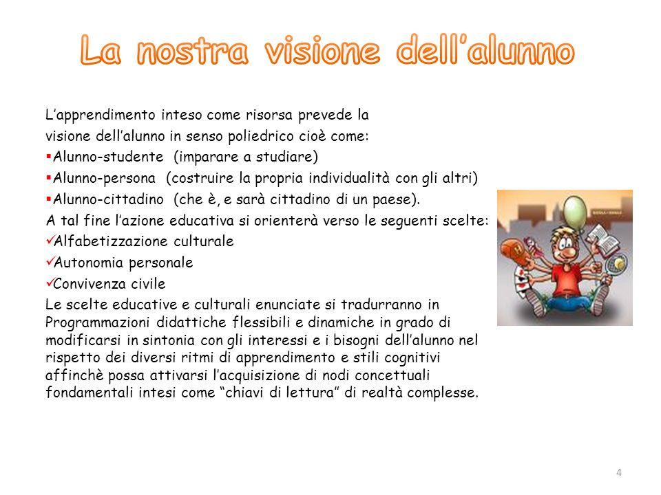 n.2 Progetti di tipo A finalizzati alle competenze di italiano n.
