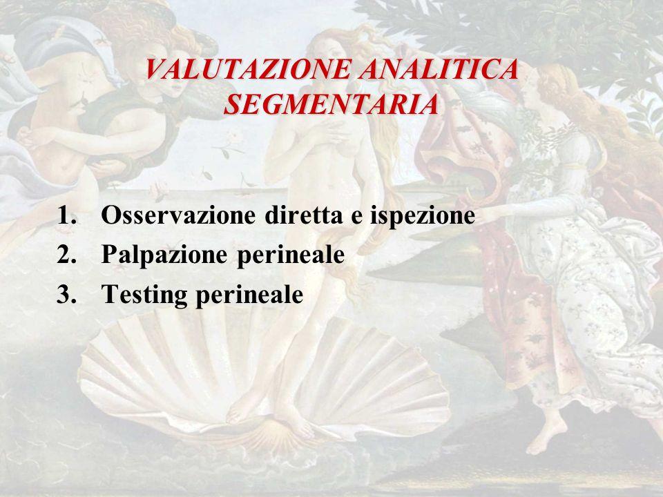 VALUTAZIONE ANALITICA SEGMENTARIA 1.Osservazione diretta e ispezione 2.Palpazione perineale 3.Testing perineale