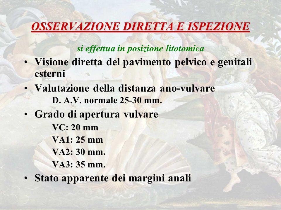 OSSERVAZIONE DIRETTA E ISPEZIONE si effettua in posizione litotomica Visione diretta del pavimento pelvico e genitali esterni Valutazione della distanza ano-vulvare D.