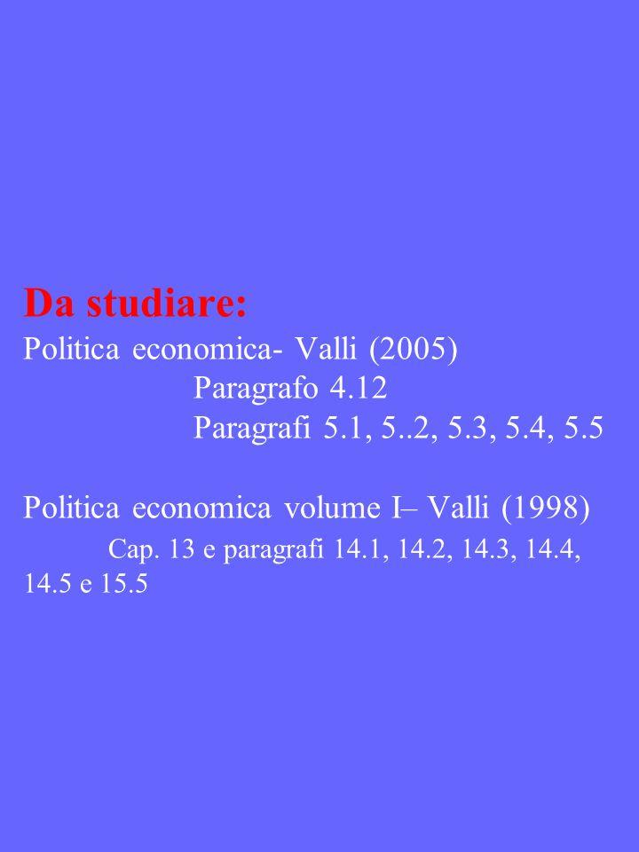 Da studiare: Politica economica- Valli (2005) Paragrafo 4.12 Paragrafi 5.1, 5..2, 5.3, 5.4, 5.5 Politica economica volume I– Valli (1998) Cap. 13 e pa