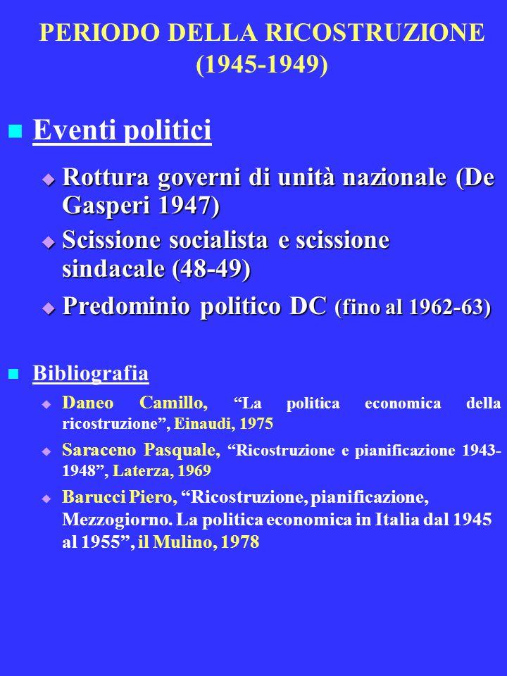 PERIODO DELLA RICOSTRUZIONE (1945-1949) Eventi politici Rottura governi di unità nazionale (De Gasperi 1947) Rottura governi di unità nazionale (De Ga