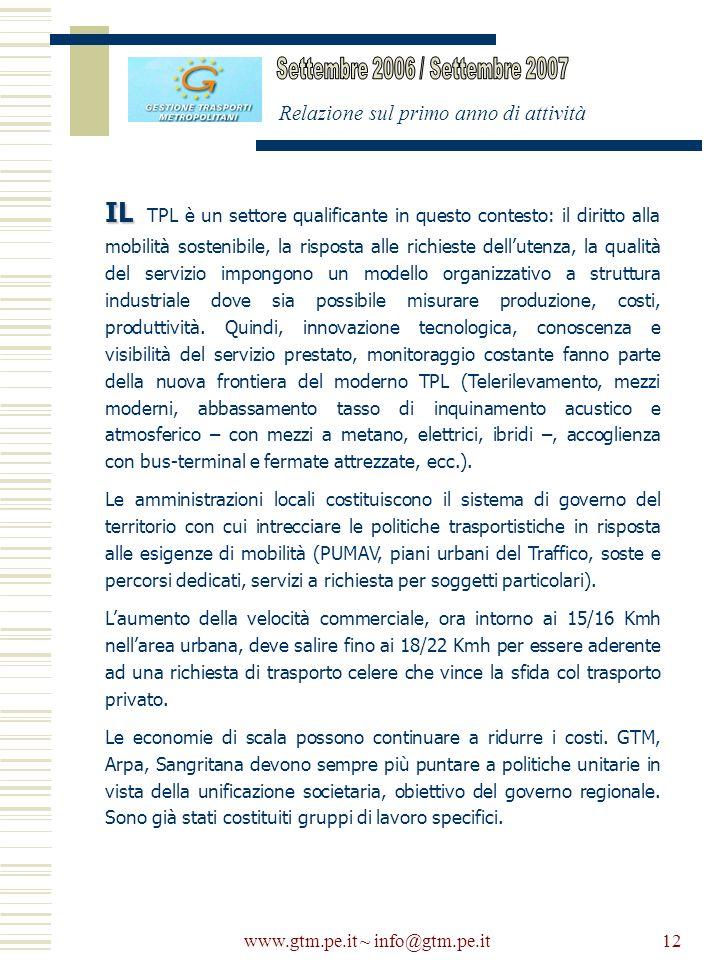www.gtm.pe.it ~ info@gtm.pe.it12 Relazione sul primo anno di attività IL IL TPL è un settore qualificante in questo contesto: il diritto alla mobilità