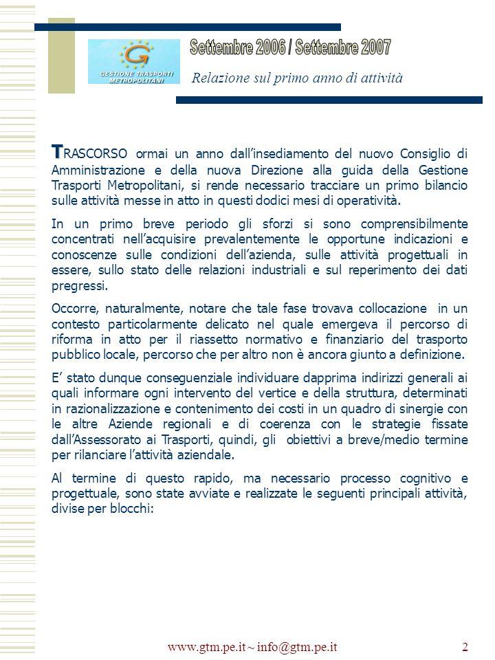 www.gtm.pe.it ~ info@gtm.pe.it2 Relazione sul primo anno di attività T T RASCORSO ormai un anno dallinsediamento del nuovo Consiglio di Amministrazion
