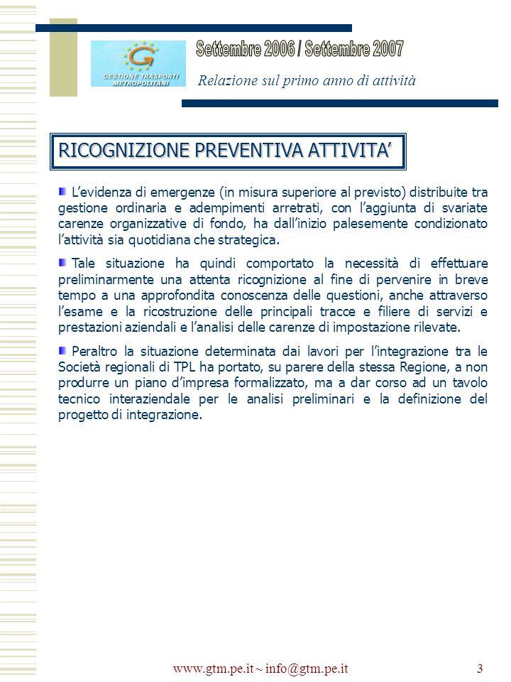 www.gtm.pe.it ~ info@gtm.pe.it3 Levidenza di emergenze (in misura superiore al previsto) distribuite tra gestione ordinaria e adempimenti arretrati, c