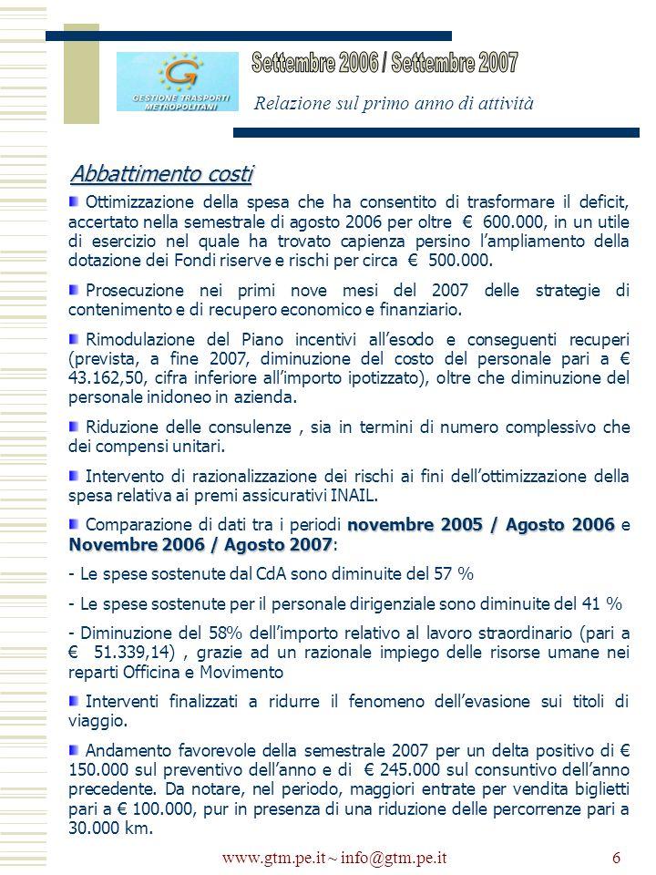 www.gtm.pe.it ~ info@gtm.pe.it6 Relazione sul primo anno di attività Ottimizzazione della spesa che ha consentito di trasformare il deficit, accertato