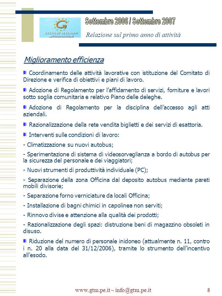 www.gtm.pe.it ~ info@gtm.pe.it8 Relazione sul primo anno di attività Coordinamento delle attività lavorative con istituzione del Comitato di Direzione