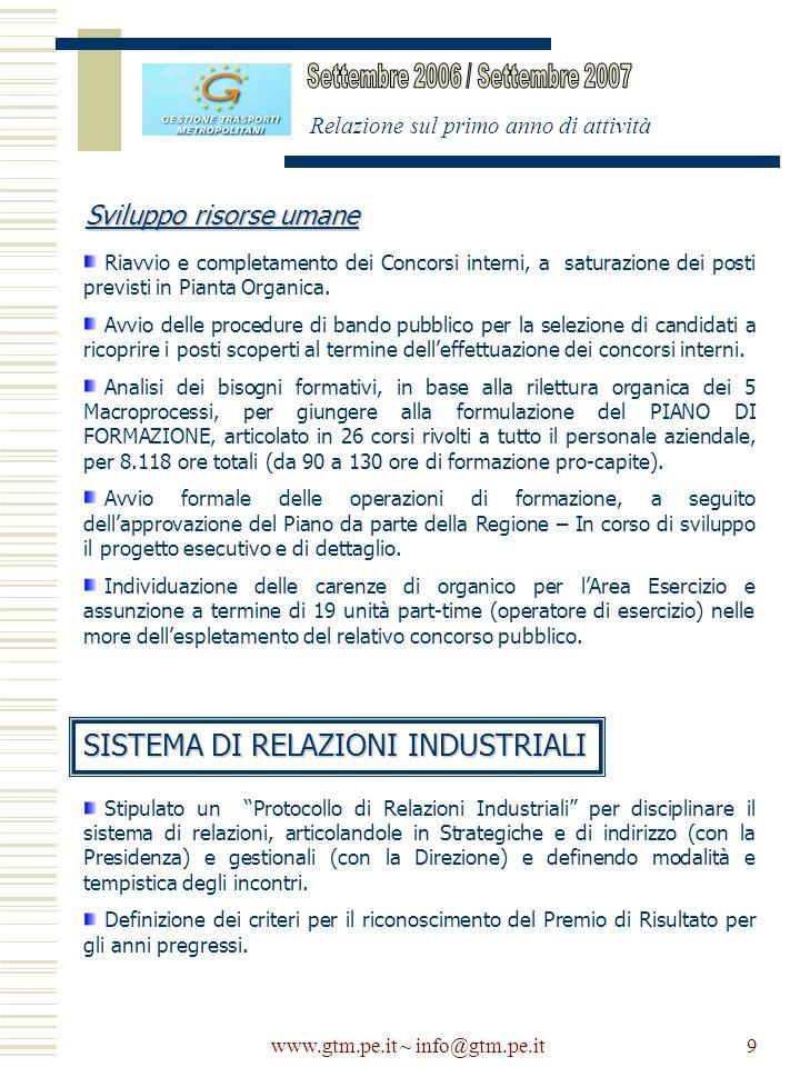 www.gtm.pe.it ~ info@gtm.pe.it9 Relazione sul primo anno di attività Riavvio e completamento dei Concorsi interni, a saturazione dei posti previsti in