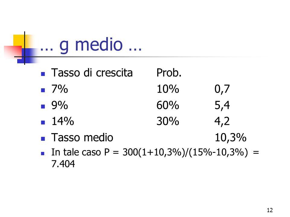 13 … g medio … In alternativa, per ogni g calcolo il prezzo e poi faccio la media Tasso di crescitaProb.Prezzo 7%10%4.012 9%60%5.450 14%30%34.200 Tasso medio13.931