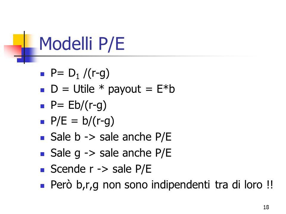 19 Modelli P/E In particolare, se sale b ci sono meno fondi (autofinanziamento) per la crescita quindi: sale b e scende g Ciò dipende dal fatto che g= ROE(1-b) # P/E = b/(r-Roe(1-b)) Quale effetto finale sul P/E ?