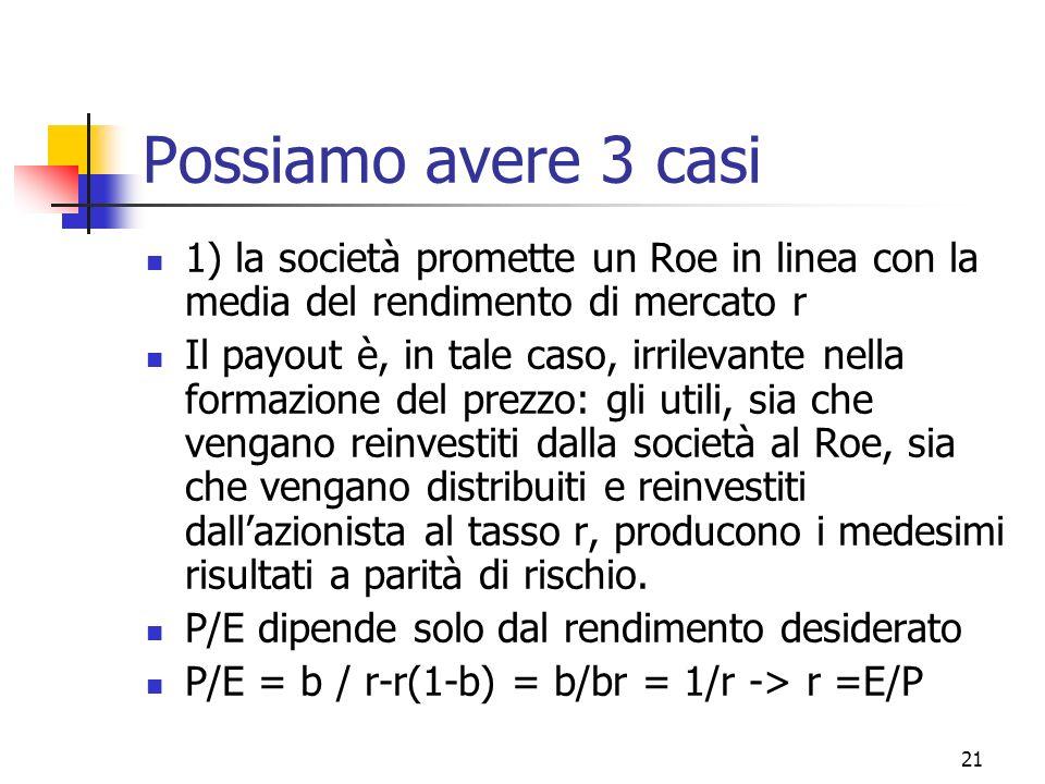 22 Possiamo avere 3 casi 2) Roe > r azioni di crescita P/E sarà tanto più elevato quanto minore b e quanto maggiore è la differenza tra Roe ed r 3) Roe < razioni in declino P/E sarà tanto minore quanto minore b e quanto maggiore è la differenza, negativa, tra Roe ed r