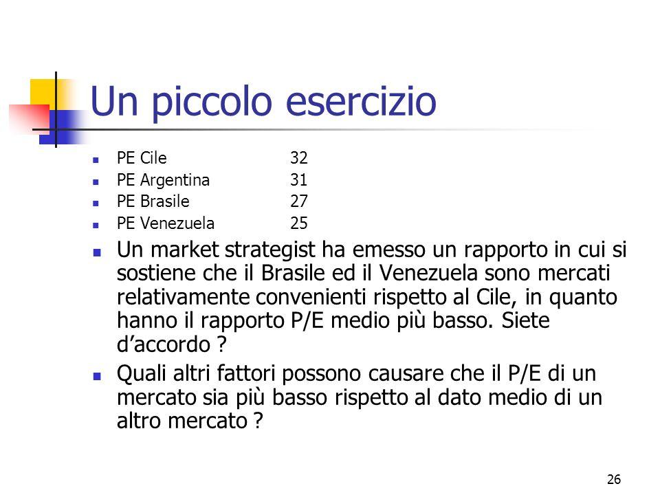 27 Un altro piccolo esercizio Un market strategist sostiene che le azioni sono attualmente sovraquotate poiché il rapporto P/E medio è più elevato rispetto al dato storico.