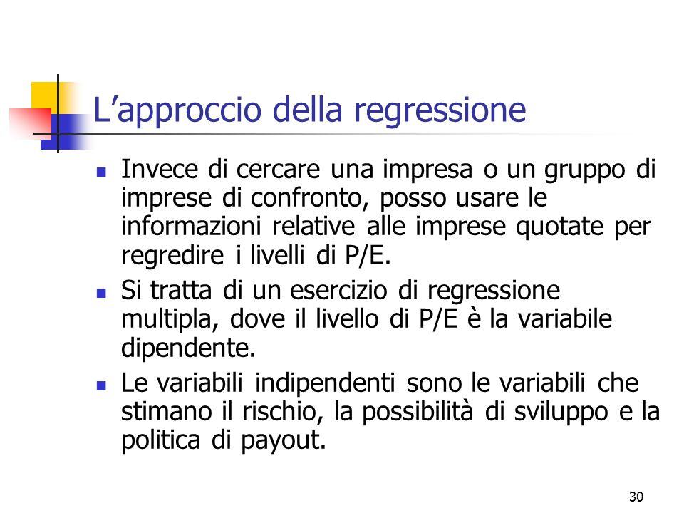 31 Lapproccio della regressione: problemi La regressione assume una relazione lineare tra il P/E e le variabili indipendenti; ciò non è appropriato.