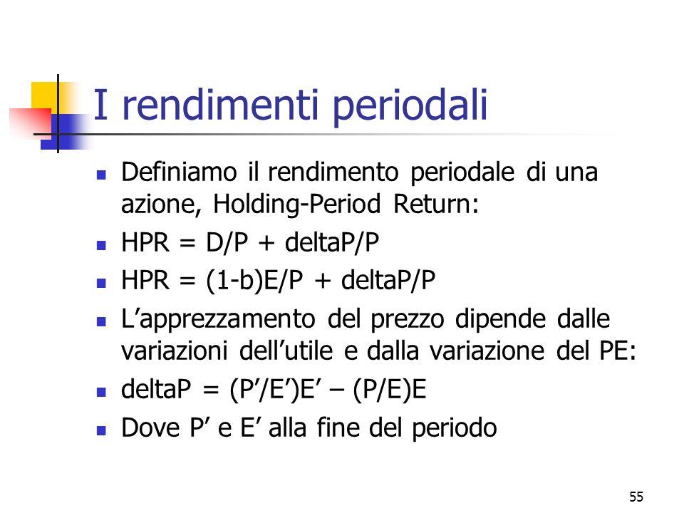 56 I rendimenti periodali Introduciamo la variabile g: E = (1+g)Ee quindi DeltaP = [(P/E)(1+g) – (P/E)]E Dopo qualche passaggio si ottiene: HPR = (1-b)/PE + g + g PE
