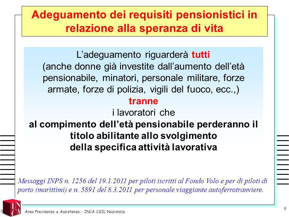 Posticipo decorrenza della pensione di anzianità con 40 anni di contributi Anno maturazione dei 40 anni di contributi Decorrenza della pensione Dipendenti Mesi di attesa dalla data di maturazione dei 40 anni Autonomi Mesi di attesa dalla data di maturazione dei 40 anni 20111218 20121319 20131420 20141521 20 Area Previdenza e Assistenza - INCA CGIL Nazionale