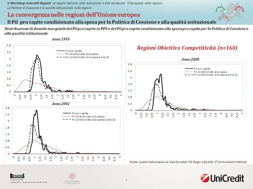 La convergenza nelle regioni dellUnione europea V Workshop Unicredit-RegiosS Le regioni italiane: ciclo economico e dati strutturali.