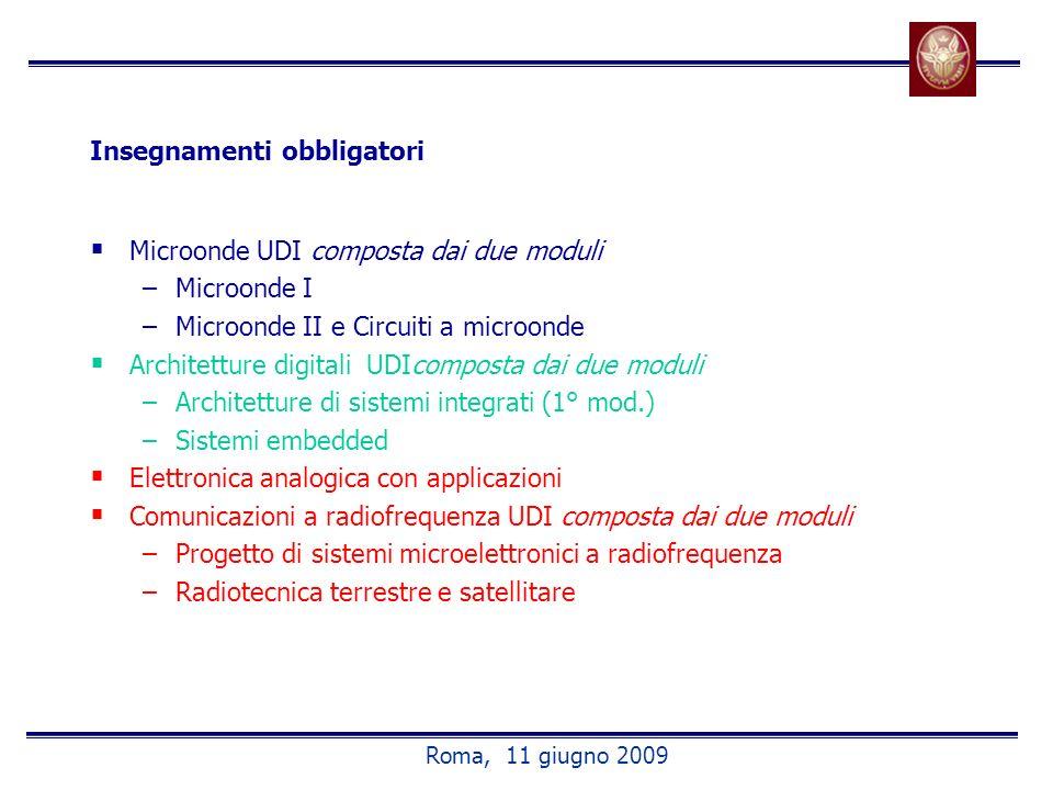 Insegnamenti obbligatori Microonde UDI composta dai due moduli –Microonde I –Microonde II e Circuiti a microonde Architetture digitali UDIcomposta dai