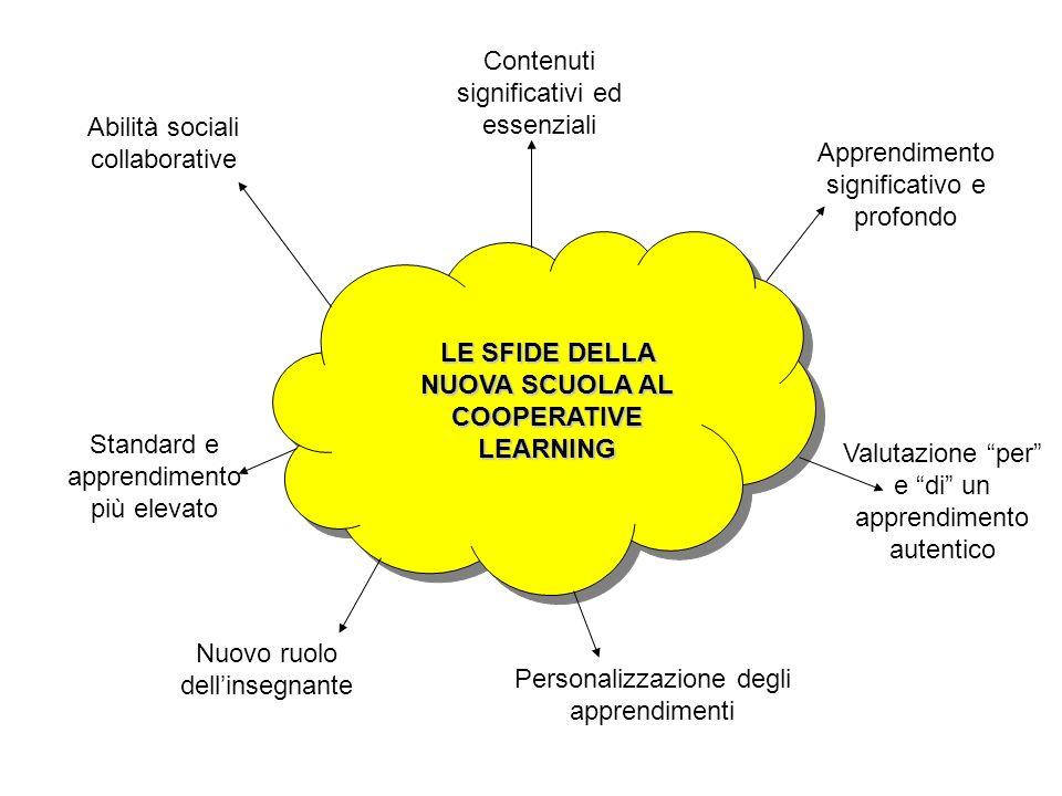 LE SFIDE DELLA NUOVA SCUOLA AL COOPERATIVE LEARNING Contenuti significativi ed essenziali Apprendimento significativo e profondo Valutazione per e di