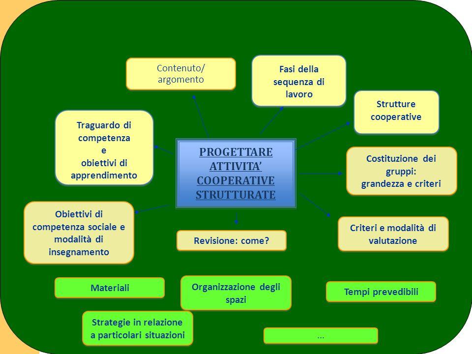PROGETTARE ATTIVITA COOPERATIVE PROGETTARE ATTIVITA COOPERATIVE PROGETTARE ATTIVITA COOPERATIVE STRUTTURATE PROGETTARE ATTIVITA COOPERATIVE STRUTTURAT