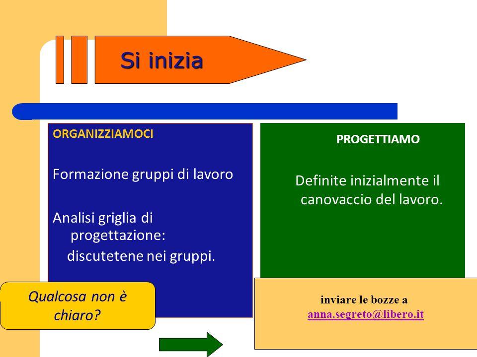 ORGANIZZIAMOCI Formazione gruppi di lavoro Analisi griglia di progettazione: discutetene nei gruppi. PROGETTIAMO Definite inizialmente il canovaccio d