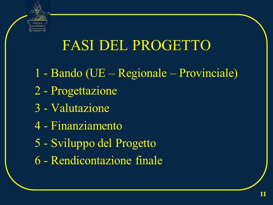 11 FASI DEL PROGETTO 1 - Bando (UE – Regionale – Provinciale) 2 - Progettazione 3 - Valutazione 4 - Finanziamento 5 - Sviluppo del Progetto 6 - Rendicontazione finale