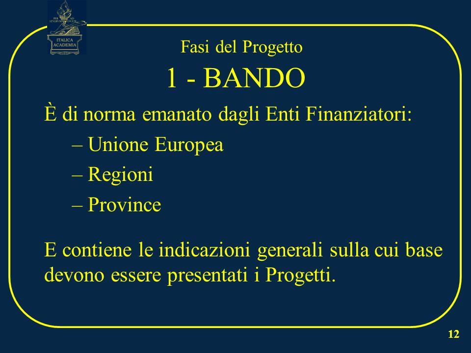 12 1 - BANDO È di norma emanato dagli Enti Finanziatori: – Unione Europea – Regioni – Province E contiene le indicazioni generali sulla cui base devono essere presentati i Progetti.