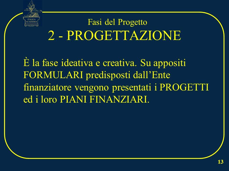 13 2 - PROGETTAZIONE È la fase ideativa e creativa.