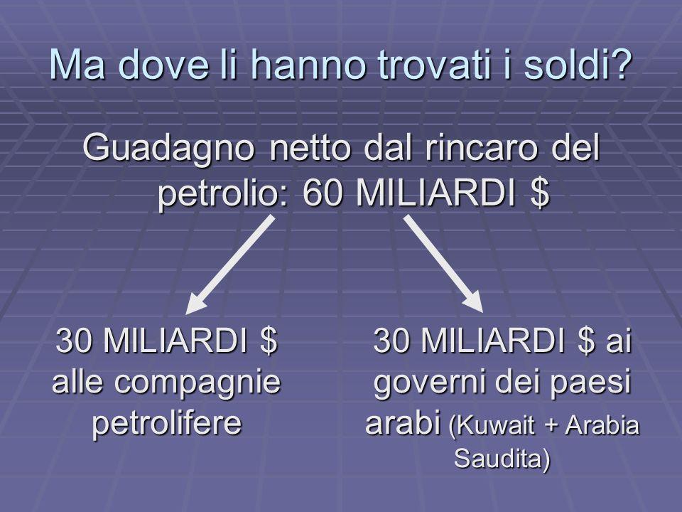 Ma dove li hanno trovati i soldi? Guadagno netto dal rincaro del petrolio: 60 MILIARDI $ 30 MILIARDI $ alle compagnie petrolifere 30 MILIARDI $ ai gov