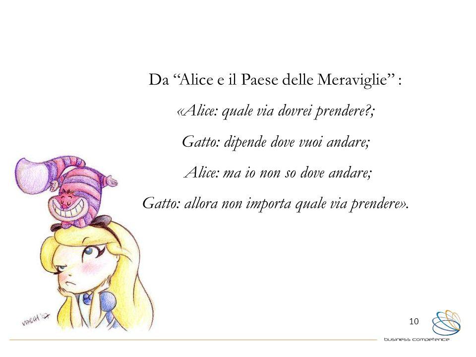 10 Da Alice e il Paese delle Meraviglie : «Alice: quale via dovrei prendere?; Gatto: dipende dove vuoi andare; Alice: ma io non so dove andare; Gatto: