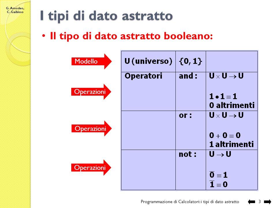 G. Amodeo, C. Gaibisso I tipi di dato astratto Programmazione di Calcolatori: i tipi di dato astratto2 Tipo di dato astratto: 1.modello matematico dei