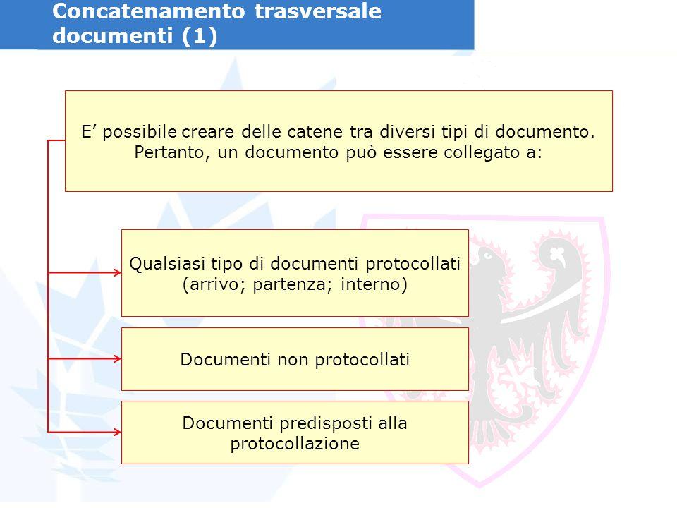 Concatenamento trasversale documenti (2) Dalla maschera di dettaglio di un protocollo è possibile creare una catena tra documenti cliccando sullicona Ricerca i documenti a cui poter rispondere