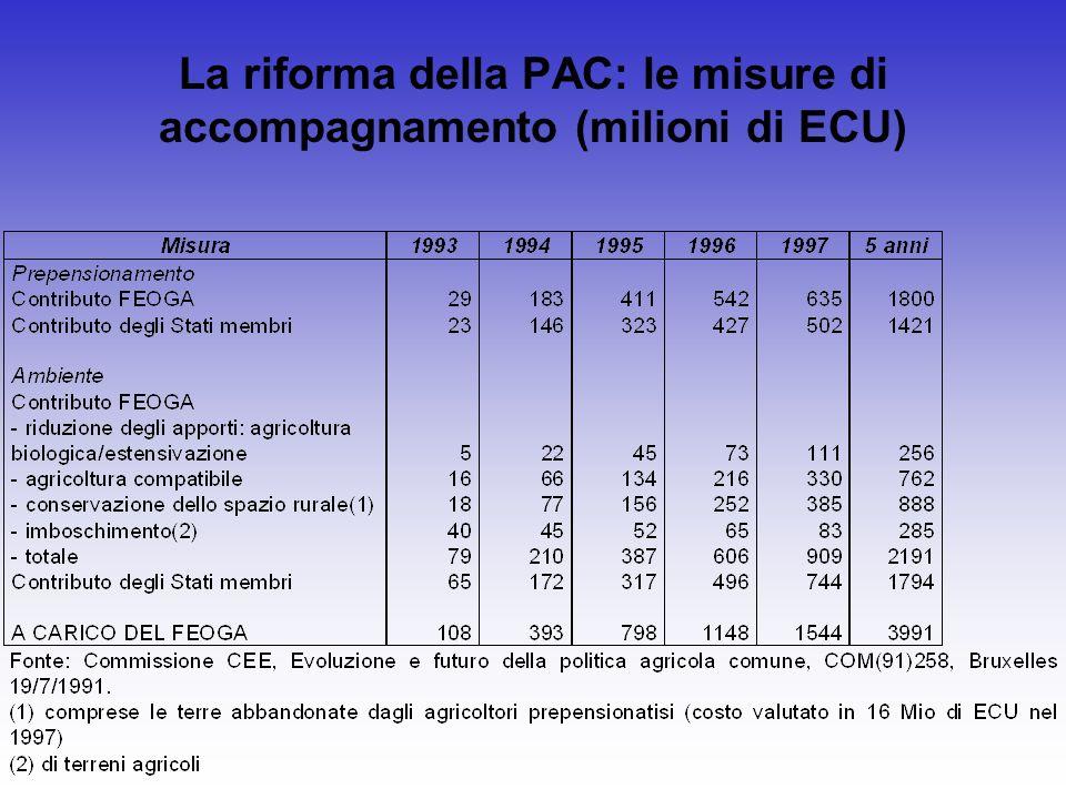 La riforma della PAC: le misure di accompagnamento (milioni di ECU)