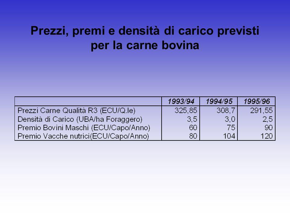 Prezzi, premi e densità di carico previsti per la carne bovina