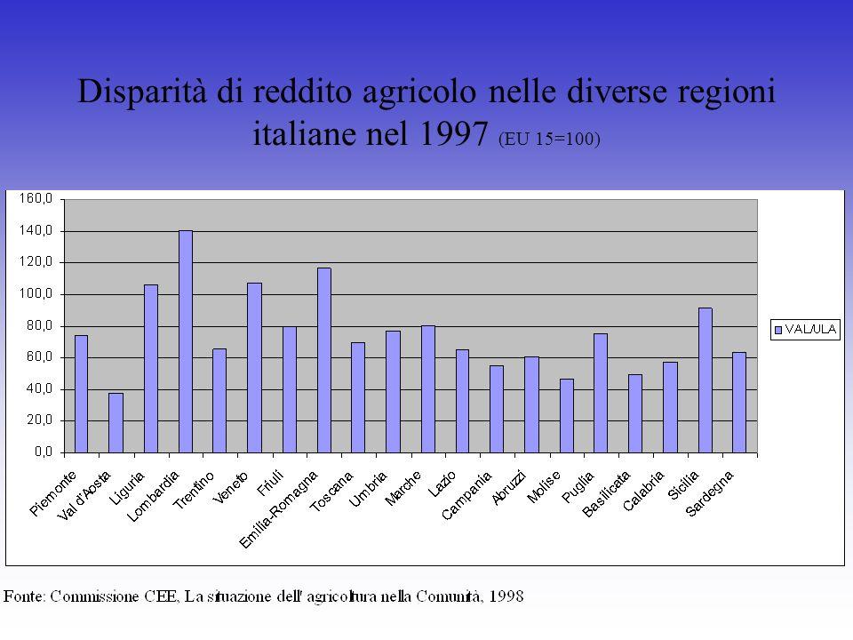 Disparità di reddito agricolo nelle diverse regioni italiane nel 1997 (EU 15=100)
