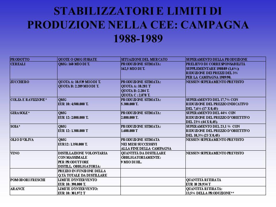 STABILIZZATORI E LIMITI DI PRODUZIONE NELLA CEE: CAMPAGNA 1988-1989