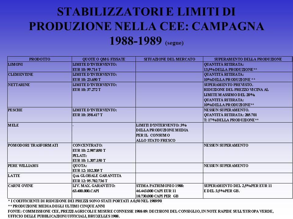 STABILIZZATORI E LIMITI DI PRODUZIONE NELLA CEE: CAMPAGNA 1988-1989 (segue)
