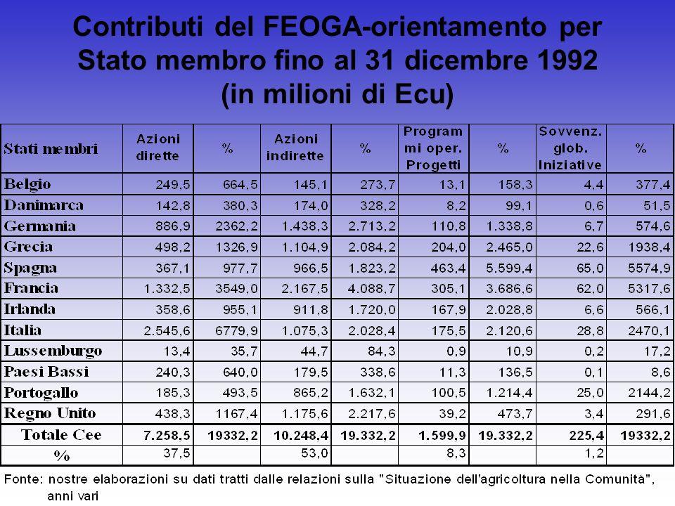 Contributi del FEOGA-orientamento per Stato membro fino al 31 dicembre 1992 (in milioni di Ecu)