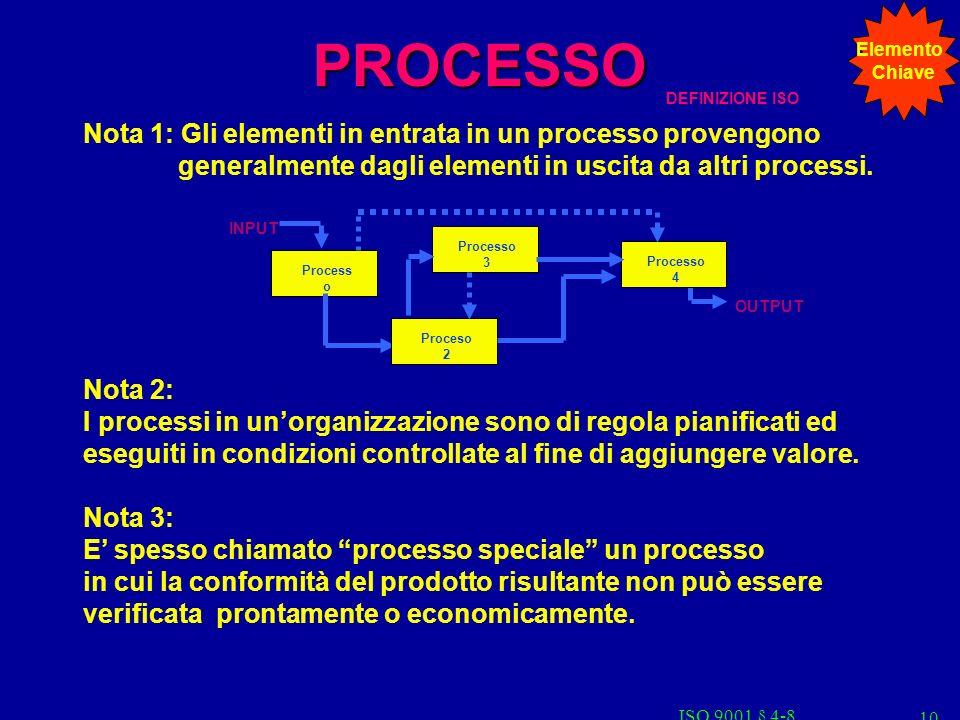 ISO 9001 § 4-8 10 PROCESSO Nota 1: Gli elementi in entrata in un processo provengono generalmente dagli elementi in uscita da altri processi.