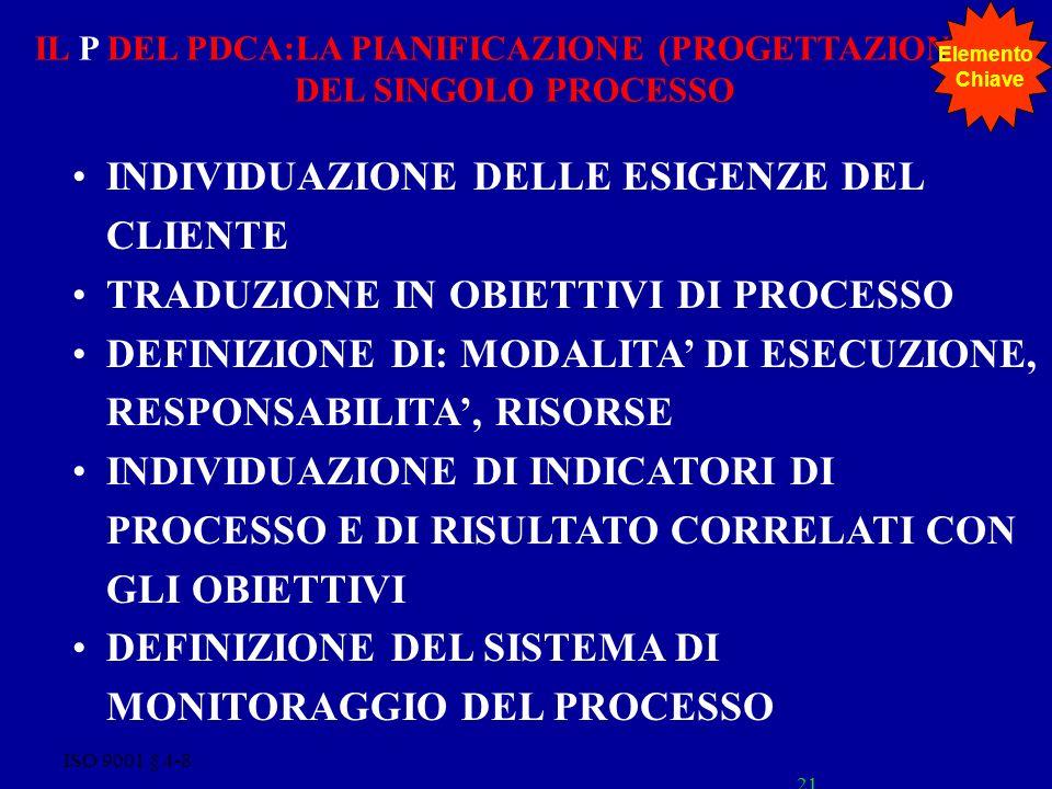 ISO 9001 § 4-8 21 IL P DEL PDCA:LA PIANIFICAZIONE (PROGETTAZIONE) DEL SINGOLO PROCESSO INDIVIDUAZIONE DELLE ESIGENZE DEL CLIENTE TRADUZIONE IN OBIETTIVI DI PROCESSO DEFINIZIONE DI: MODALITA DI ESECUZIONE, RESPONSABILITA, RISORSE INDIVIDUAZIONE DI INDICATORI DI PROCESSO E DI RISULTATO CORRELATI CON GLI OBIETTIVI DEFINIZIONE DEL SISTEMA DI MONITORAGGIO DEL PROCESSO Elemento Chiave