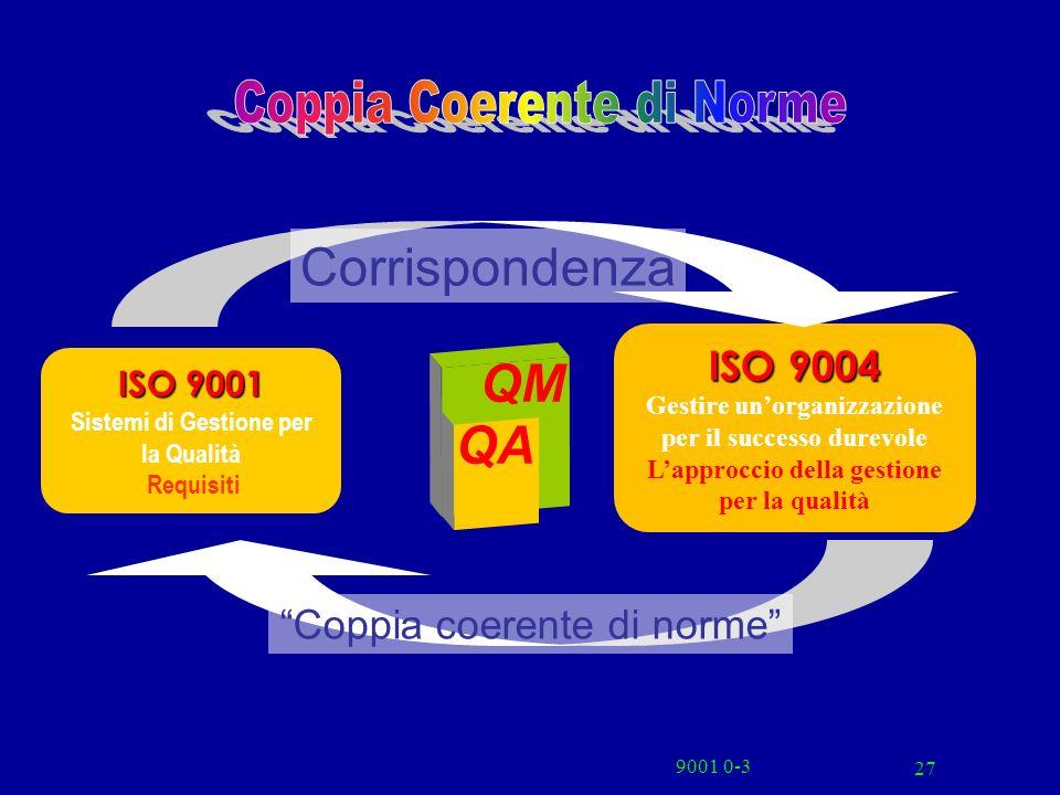 9001 0-3 27 QM QA ISO 9004 Gestire unorganizzazione per il successo durevole Lapproccio della gestione per la qualità ISO 9001 Sistemi di Gestione per la Qualità Requisiti Coppia coerente di norme Corrispondenza