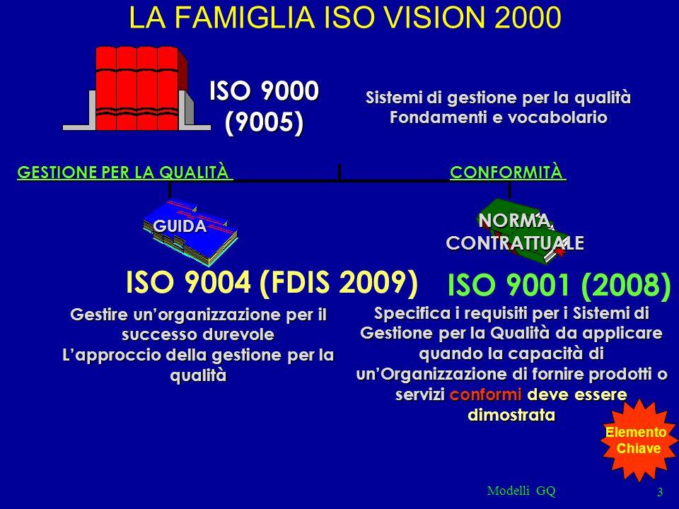 9001 0-3 24 7.1Pianificazione deila Realizzazione del Prodotto 7.2 Rapporti Cliente 7.3 Progettazione e Sviluppo La rete dei processi principali ISO 9000:2000 Sistema di Gestione per la Qualità Cap.