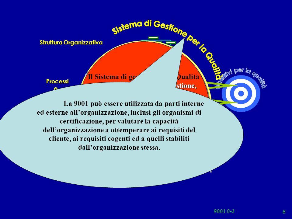9001 0-3 7 NORMA ITALIANA Sistemi di gestione per la qualità Requisiti UNI EN ISO 9001 NOVEMBRE2008 0.2Approccio per processi La presente norma internazionale promuove ladozione di un approccio per processi nello sviluppo, attuazione e miglioramento dellefficacia del sistema di gestione per la qualità, al fine di accrescere la soddisfazione del cliente mediante losservanza dei requisiti del cliente stesso.