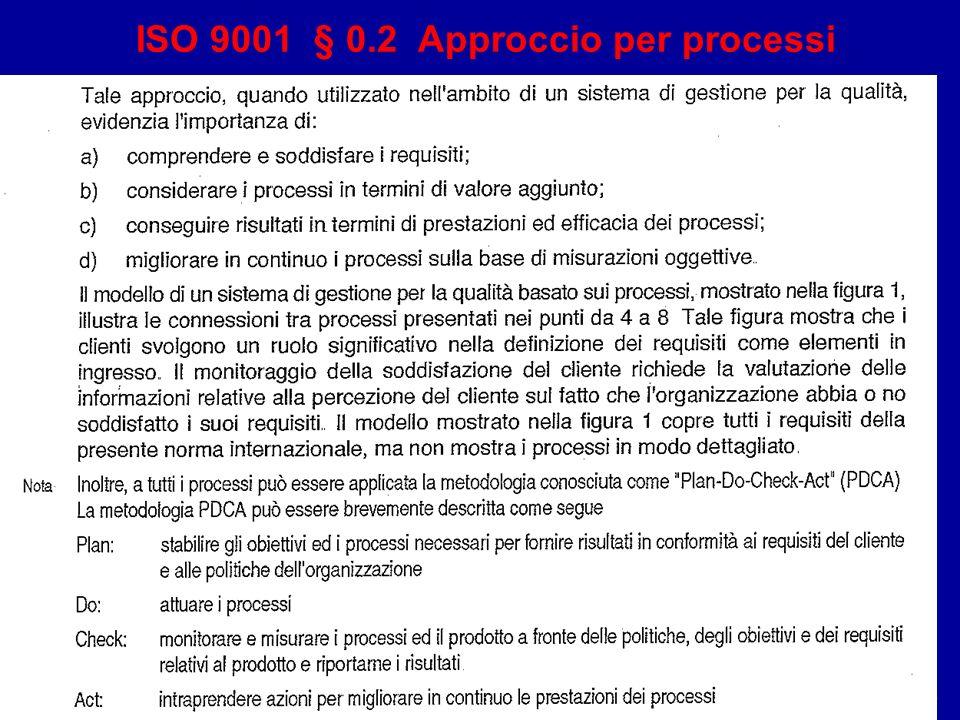 9001 0-3 29 Altri aspetti introduttivi della 9001
