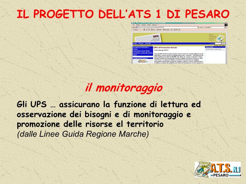 IL PROGETTO DELLATS 1 DI PESARO Gli UPS … assicurano la funzione di lettura ed osservazione dei bisogni e di monitoraggio e promozione delle risorse el territorio (dalle Linee Guida Regione Marche) il monitoraggio