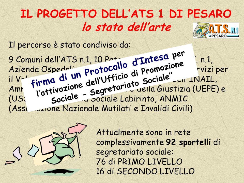 IL PROGETTO DELLATS 1 DI PESARO il sito web www.ups.comune.pesaro.pu.it