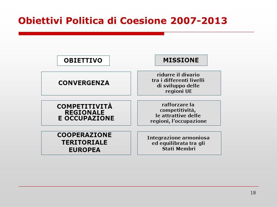18 ridurre il divario tra i differenti livelli di sviluppo delle regioni UE CONVERGENZA COMPETITIVITÀ REGIONALE E OCCUPAZIONE COOPERAZIONE TERITORIALE EUROPEA rafforzare la competitività, le attrattive delle regioni, loccupazione Integrazione armoniosa ed equilibrata tra gli Stati Membri MISSIONE OBIETTIVO Obiettivi Politica di Coesione 2007-2013