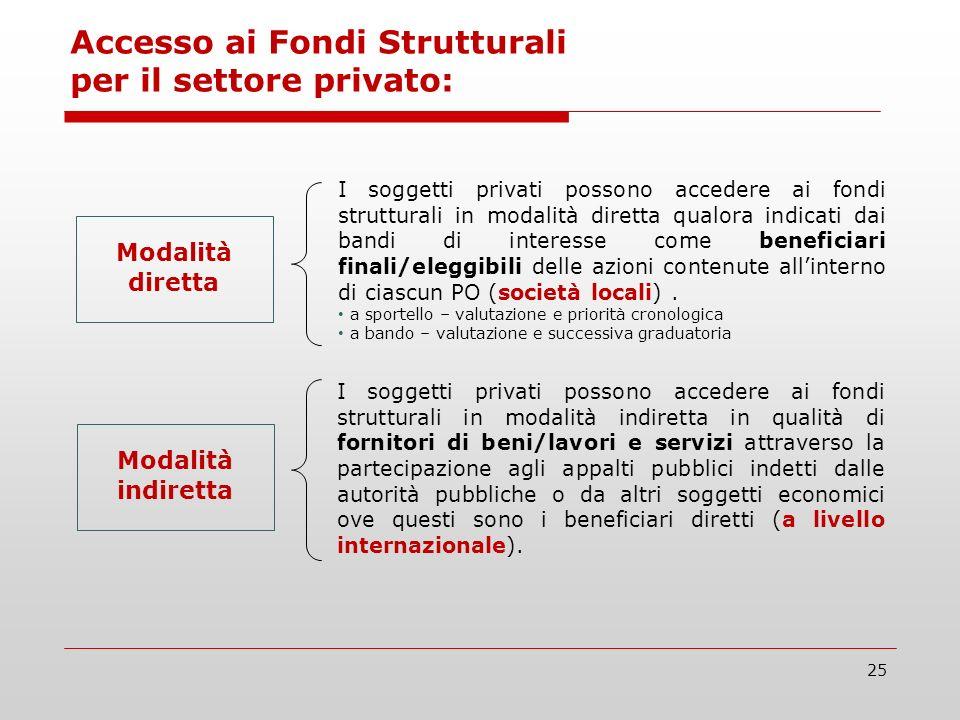 25 Modalità diretta I soggetti privati possono accedere ai fondi strutturali in modalità diretta qualora indicati dai bandi di interesse come beneficiari finali/eleggibili delle azioni contenute allinterno di ciascun PO (società locali).